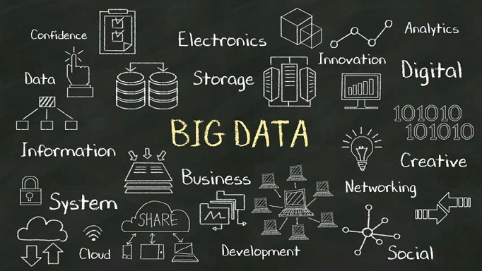 Big Data on Microsoft Azure, SNP Data Solutions