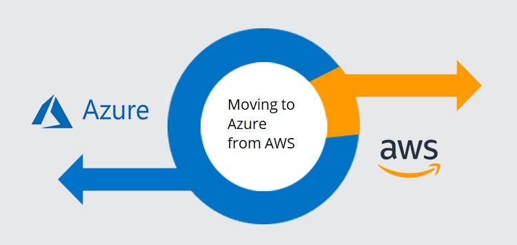 Azure is better than AWS